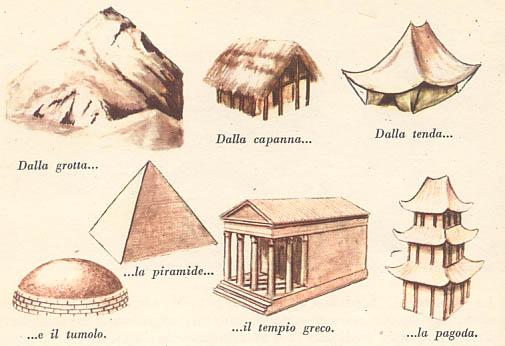 L 39 evoluzione della casa dagli inizi ad oggi for 1 casa di storia